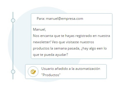 Comunicación  de Marketing Automático BNS AiO