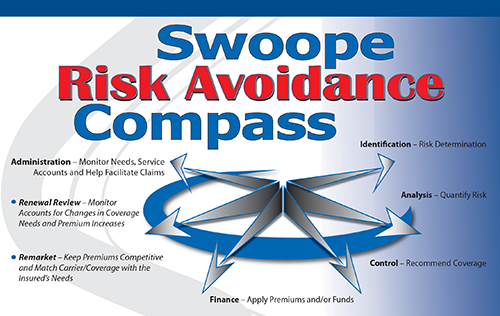 Created logo, branding label, and risk avoidance compass graphic for Swoope Insurance Agency in Columbus, Mississippi