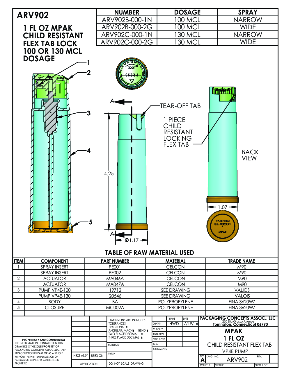 Spray Pumps Actuator Diagram - Wiring