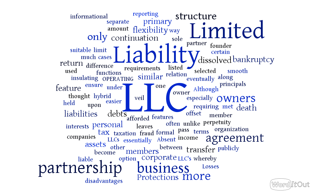 Florida Start Your LLC | Limited Liability Company | Lawyer