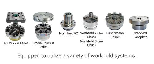 Various Workholding Systems
