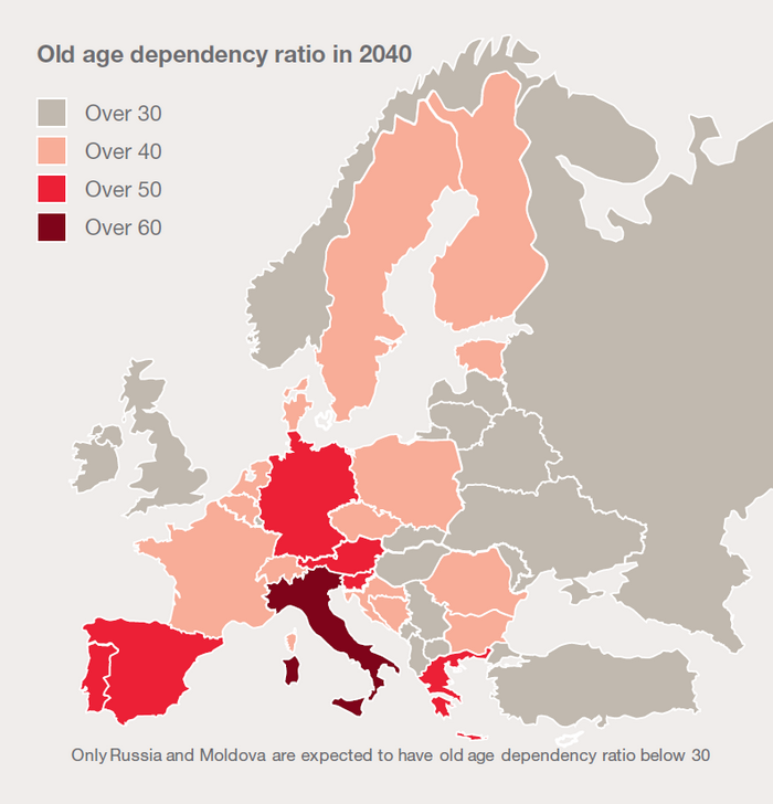 Old dependency in 2040 by region