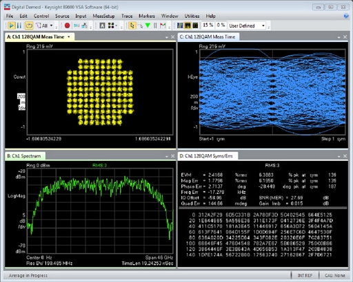 QAM128 signal emulated with the M8196A AWG at 32 GBaud-megatech