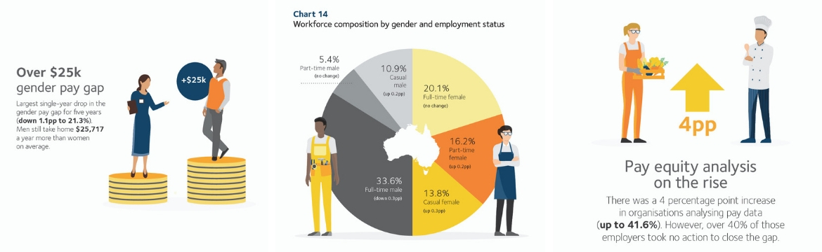 Supporting women in mining in Australia