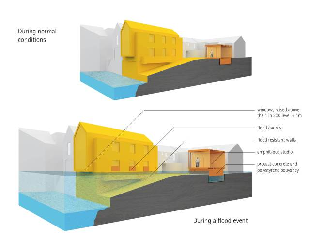 Vision Event, London 2-3 June 2015 – Amphibious And Flood-Resilient Homes Workshop