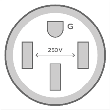 image of NEMA 14-50 EVC Outlet