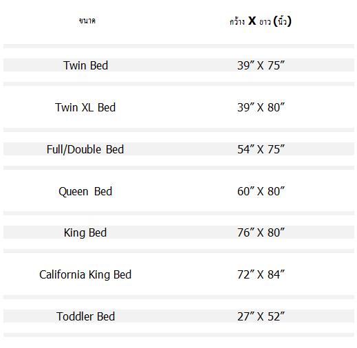 7 ประเภทของขนาดที่นอนที่คุณอาจไม่รู้มาก่อน 1