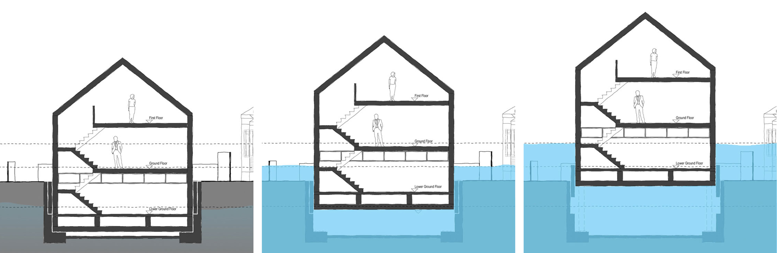 Amphibious House, section diagram